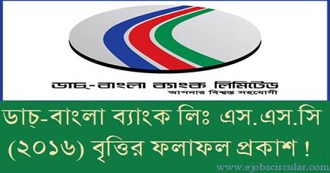 Dutch Bangla Bank SSC Scholarship 2016 Result