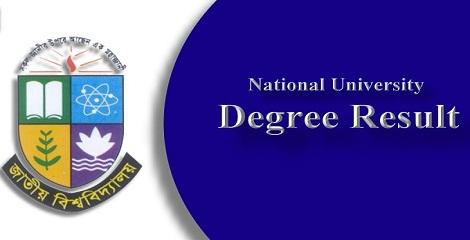 National University Degree Result 2016