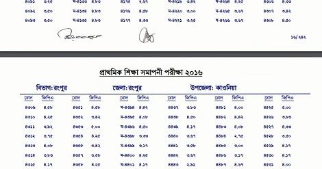 PSC Result 2016 Mark Sheet