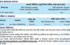 HSC DBBL Scholarship